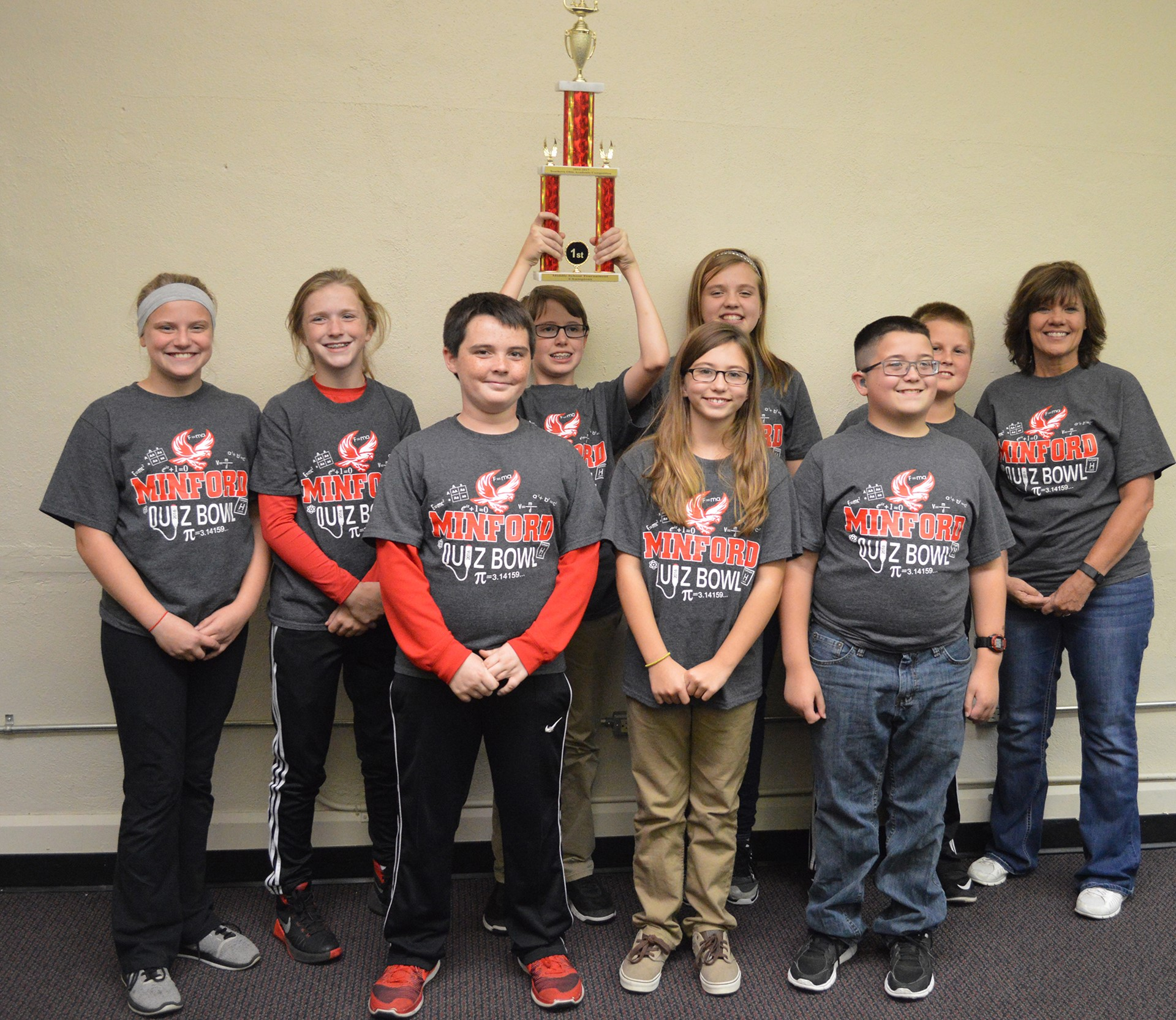 2016 Middle School Quiz Bowl